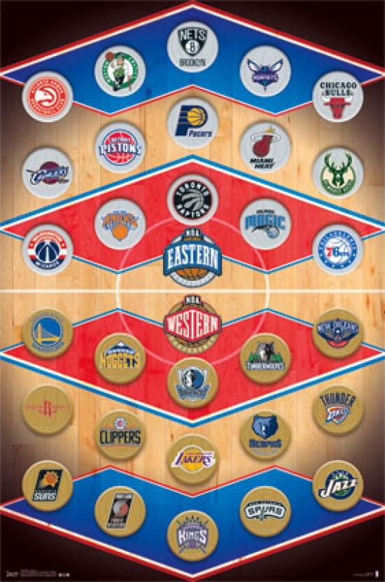 BASKETBALL 17440 NBA TEAM LOGOS POSTER 22x34